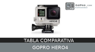 Tabla comparativa Hero, Hero4 Session, Hero4 Silver y Hero4 Black